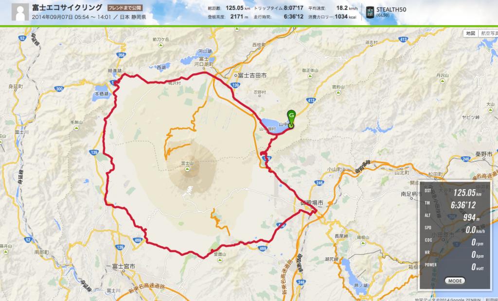CATEYE Atlas 富士エコサイクリング