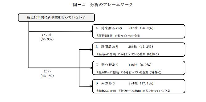 soukenrepo_14_07_28.pdf