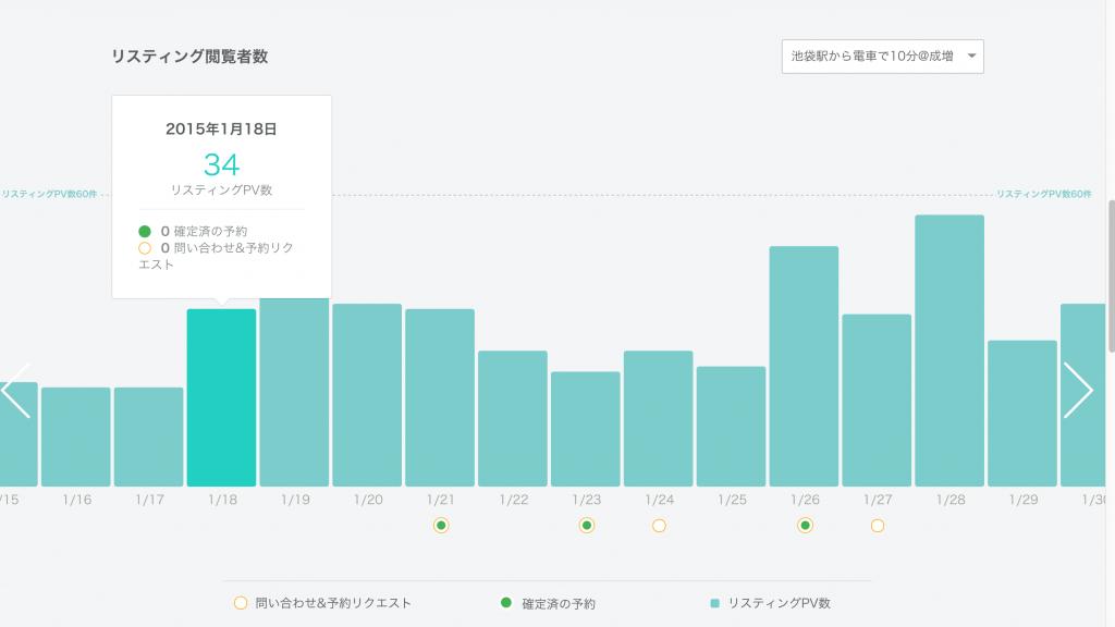 スクリーンショット 2015-02-04 0.25.45