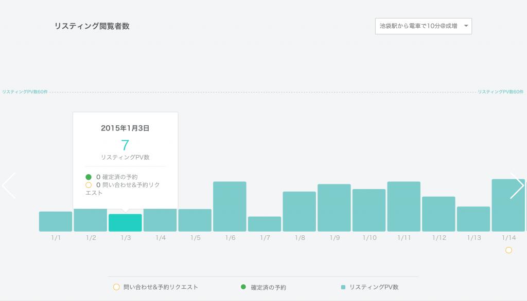 スクリーンショット 2015-02-04 0.25.58