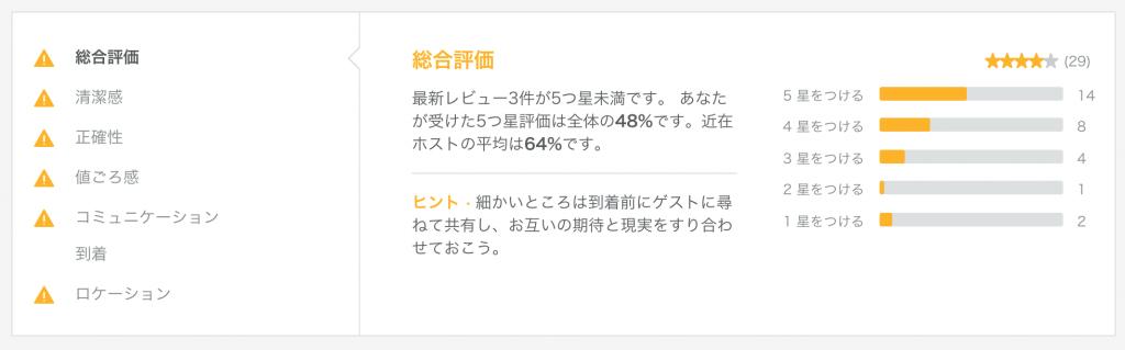 スクリーンショット 2015-05-01 2.40.03