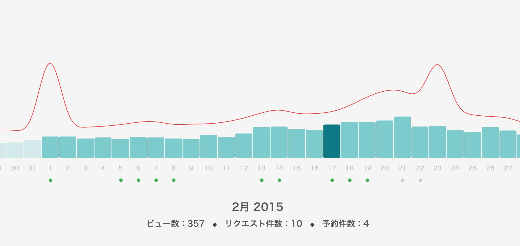 スクリーンショット 2015-07-20 11.08.17