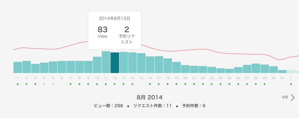 スクリーンショット 2015-07-20 11.07.06