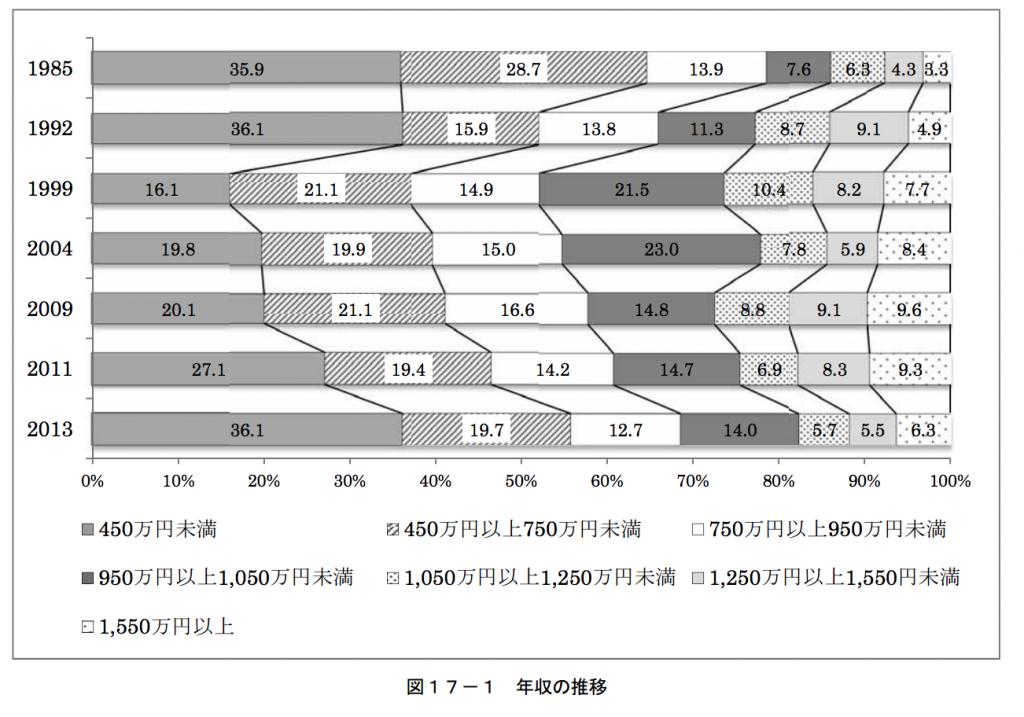 www.u tokyo.ac.jp content 400004939.pdf