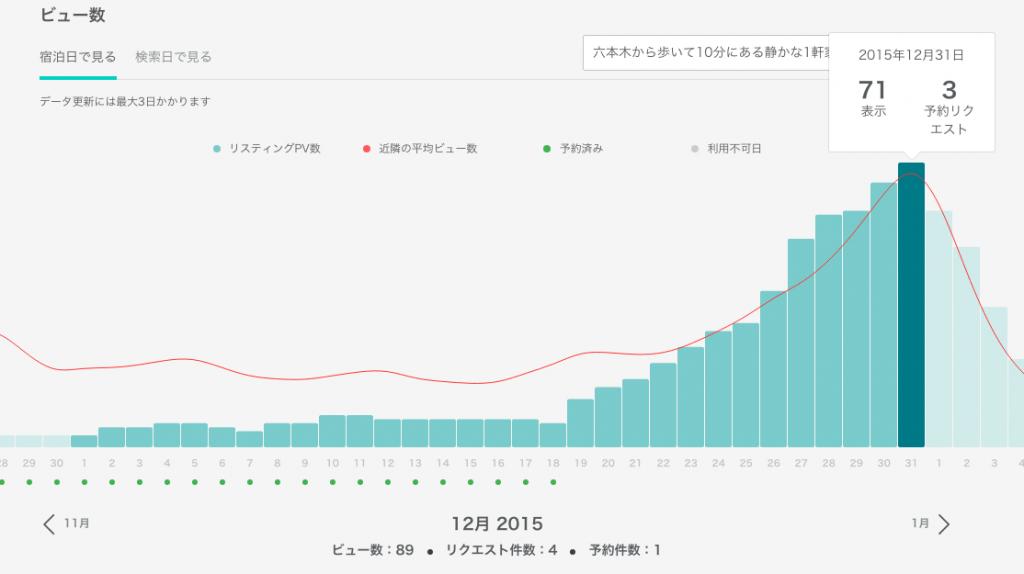 スクリーンショット 2015-11-13 1.33.47